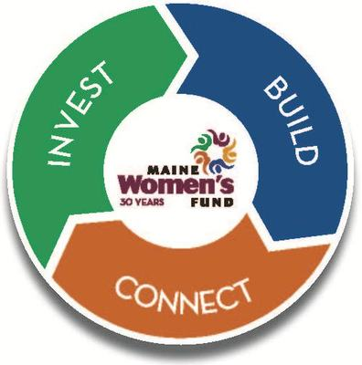 Resized mw investbuildconnect circle cropped
